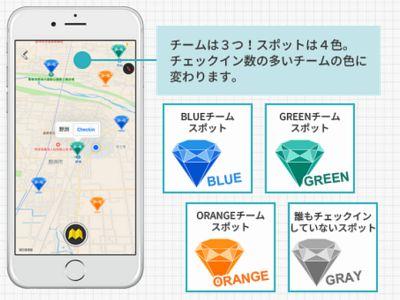 位置 情報 アプリ